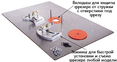 Столешница для фрез.стола, Veritas Router Table Top