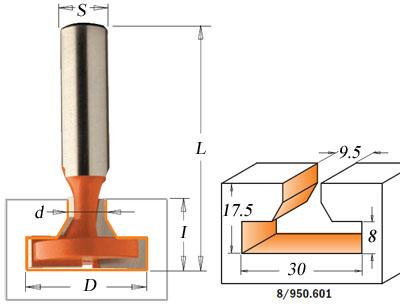 сверла для каленой стали
