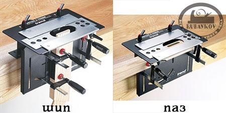 Шаблон фрезерный Trend Mortise and Tenon Jig Euro