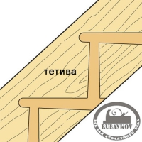Шаблон лестничный Trend Stair Jig A complete Closed riser