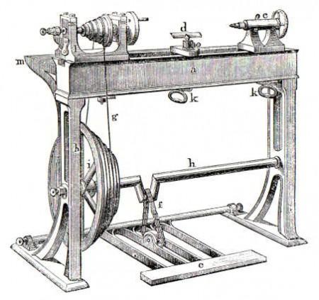 Схема станка с ножным приводом начало XIX века