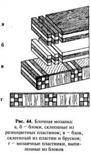 блочная мозаика схема