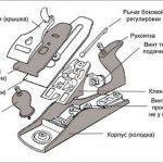 ручной Рубанок (Схема)