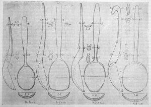 Схематическое изображение деревянной ложки